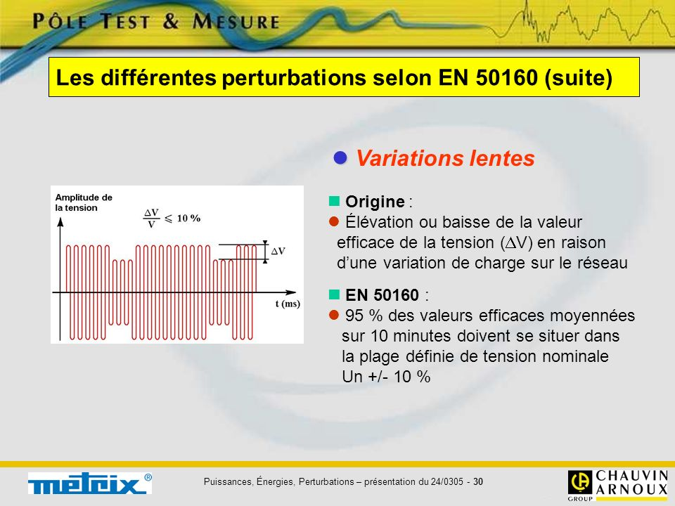 Les différentes perturbations selon EN 50160 (suite)