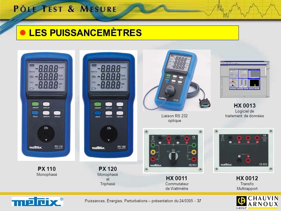  LES PUISSANCEMÈTRES PX 110 PX 120 HX 0013 HX 0011 HX 0012 Monophasé