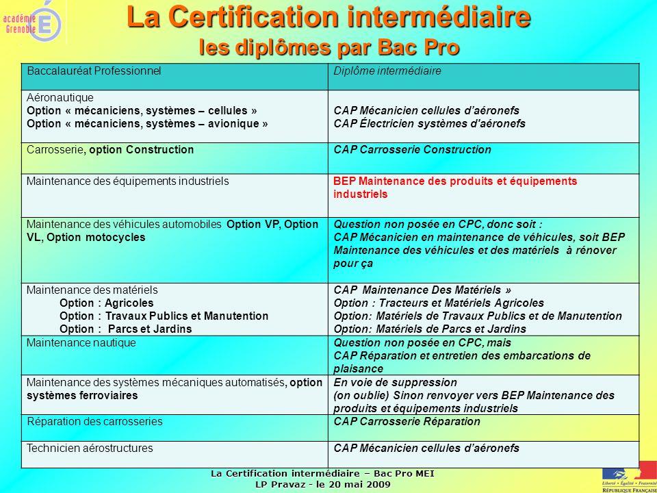 La Certification intermédiaire les diplômes par Bac Pro