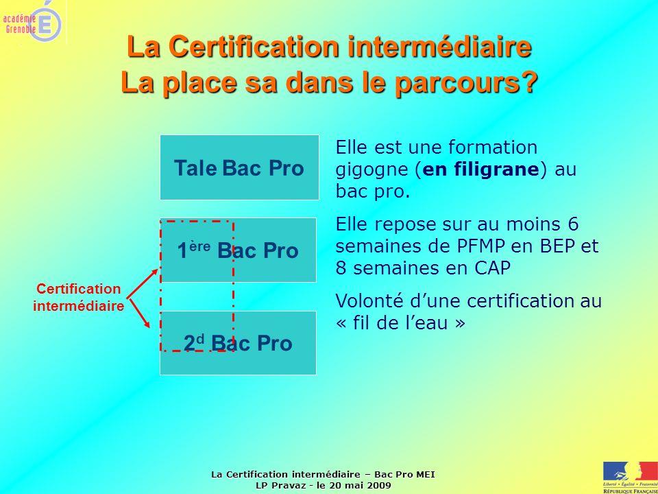 La Certification intermédiaire La place sa dans le parcours
