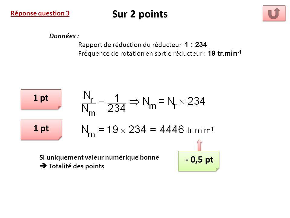Sur 2 points 1 pt 1 pt - 0,5 pt Réponse question 3 Données :