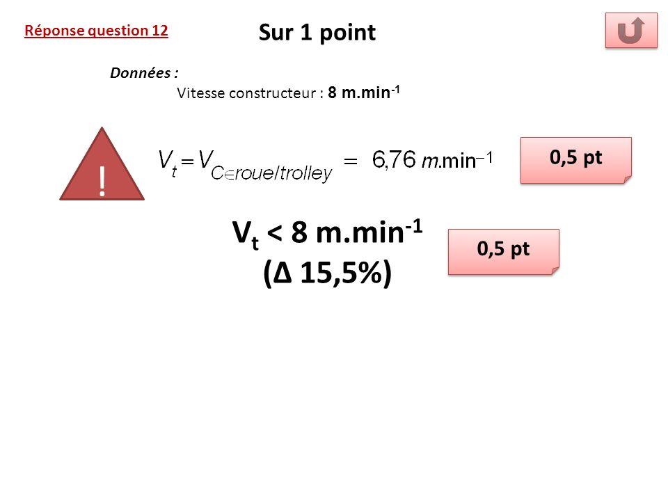 ! Vt < 8 m.min-1 (Δ 15,5%) Sur 1 point 0,5 pt 0,5 pt