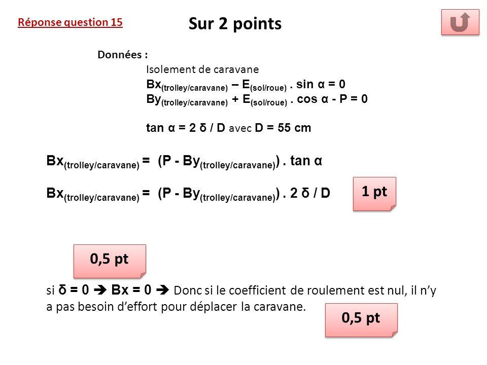 Sur 2 points Réponse question 15. Données : Isolement de caravane. Bx(trolley/caravane) – E(sol/roue) . sin α = 0.