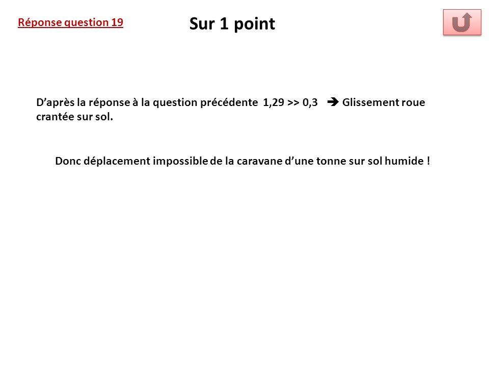 Sur 1 point Réponse question 19