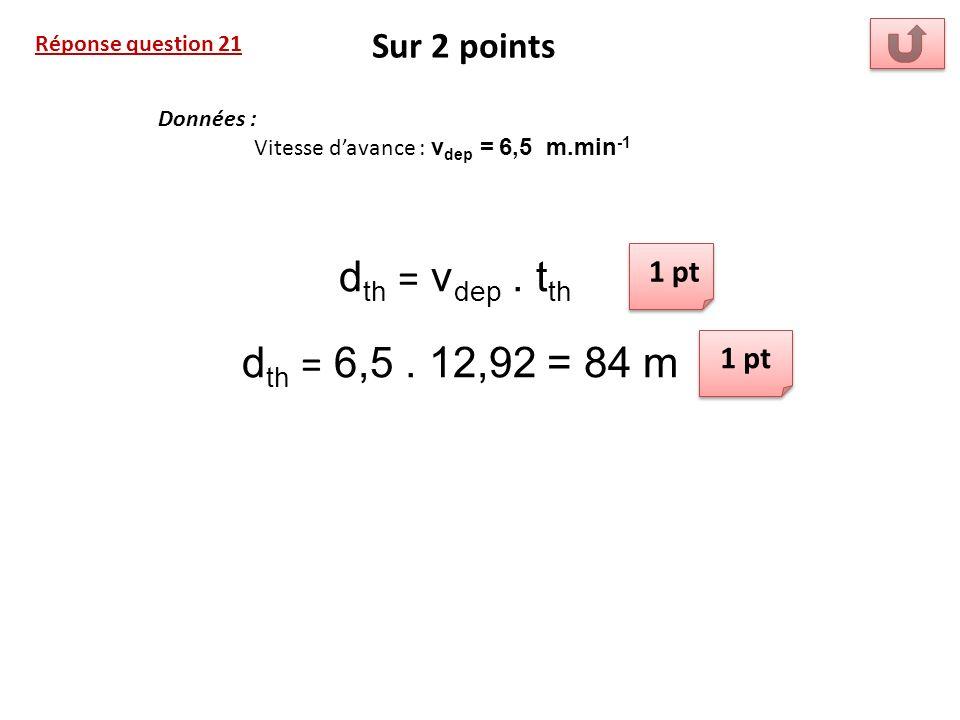 dth = vdep . tth dth = 6,5 . 12,92 = 84 m Sur 2 points 1 pt 1 pt