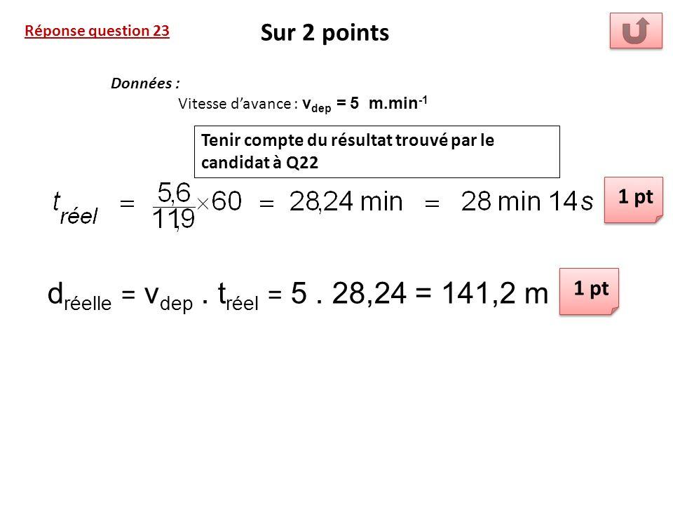 dréelle = vdep . tréel = 5 . 28,24 = 141,2 m