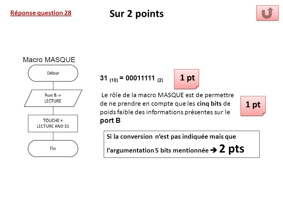 Sur 2 points 1 pt 1 pt Réponse question 28 31 (10) = 00011111 (2)