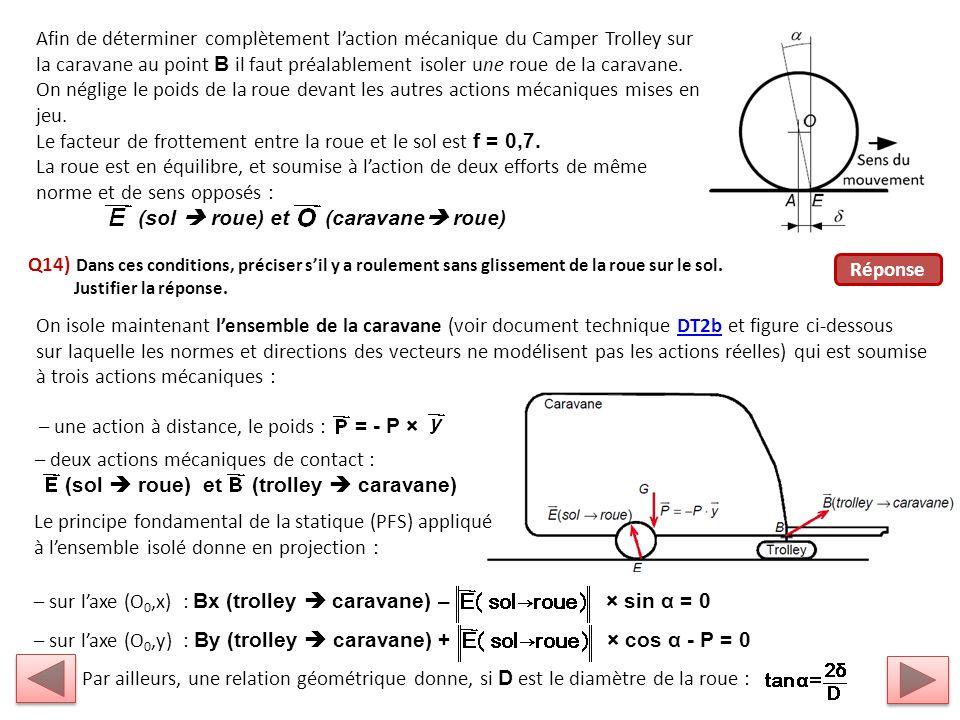 Le facteur de frottement entre la roue et le sol est f = 0,7.
