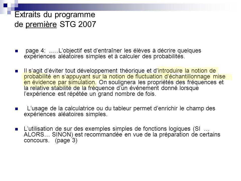 Extraits du programme de première STG 2007