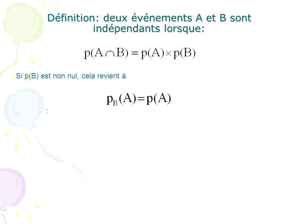 Définition: deux événements A et B sont indépendants lorsque: