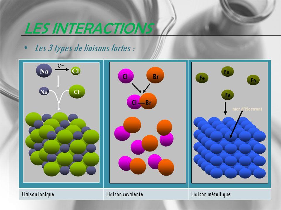 Les interactions Les 3 types de liaisons fortes : Cl Br Cl Br