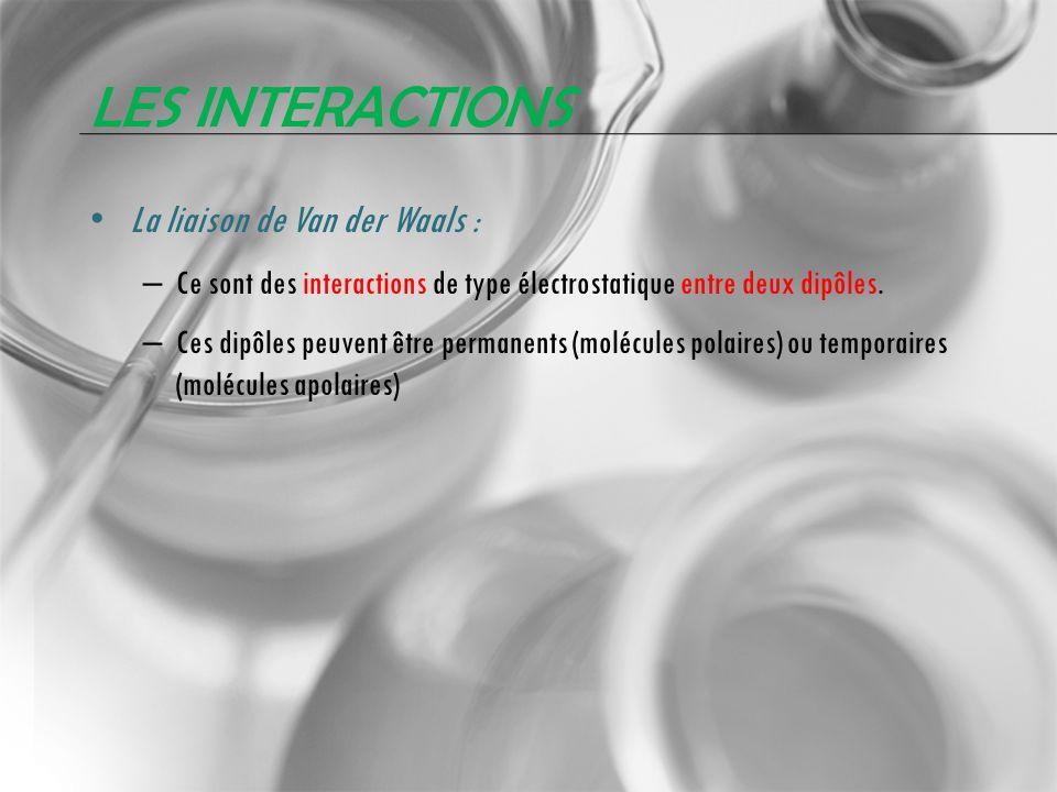 Les interactions La liaison de Van der Waals :