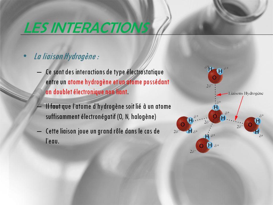 Les interactions La liaison Hydrogène :