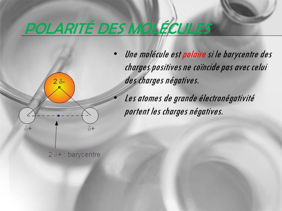 Polarité des molécules
