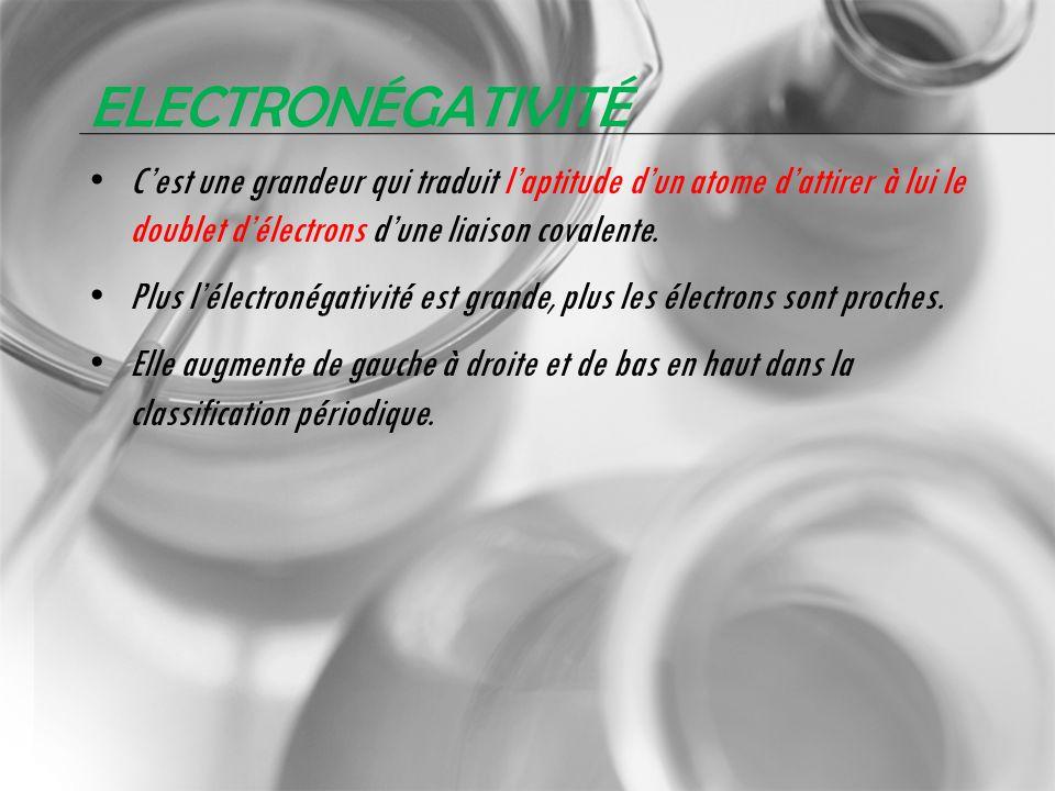ElectronégativitéC'est une grandeur qui traduit l'aptitude d'un atome d'attirer à lui le doublet d'électrons d'une liaison covalente.