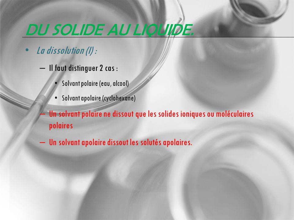 Du solide au liquide. La dissolution (I) : Il faut distinguer 2 cas :