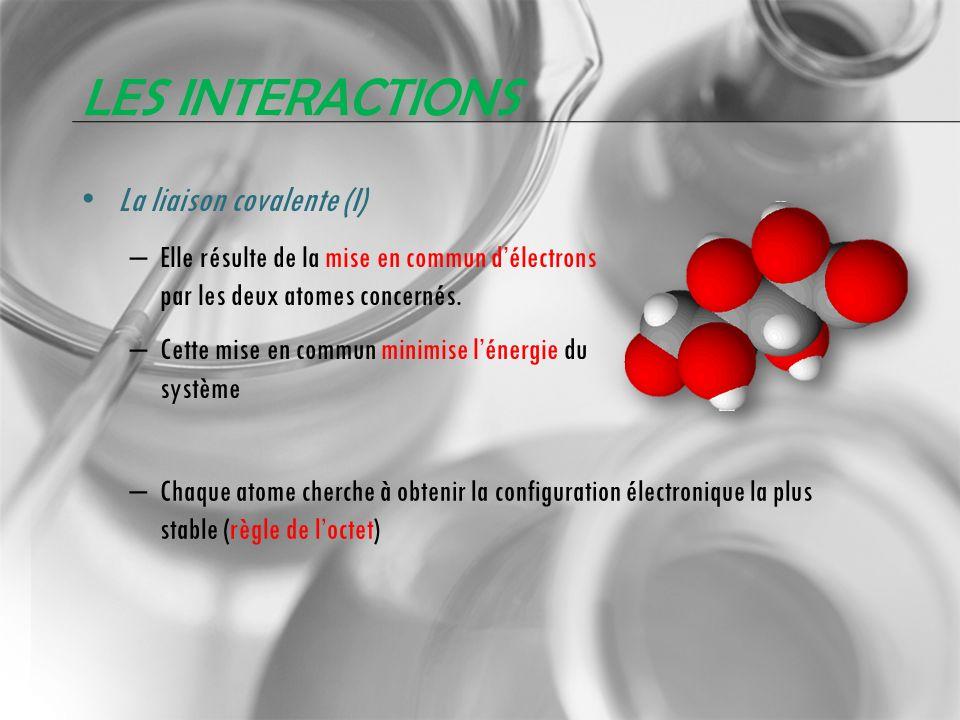 Les interactions La liaison covalente (I)