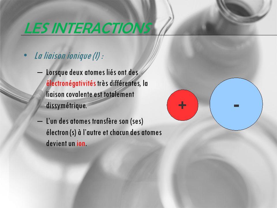 Les interactions La liaison ionique (I) :