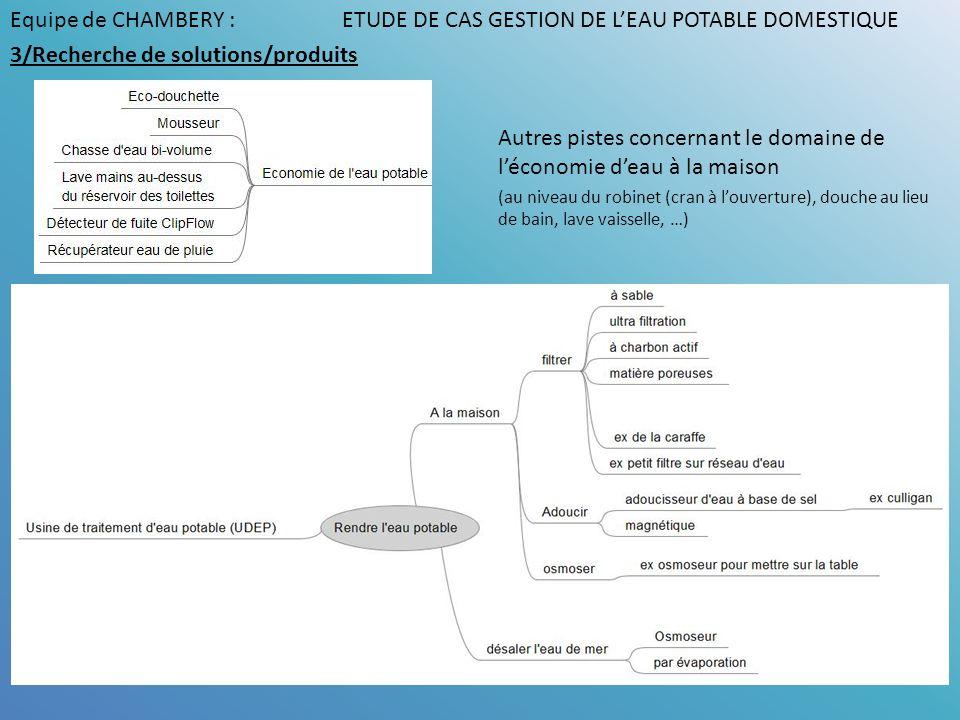 Equipe de CHAMBERY : ETUDE DE CAS GESTION DE L'EAU POTABLE DOMESTIQUE