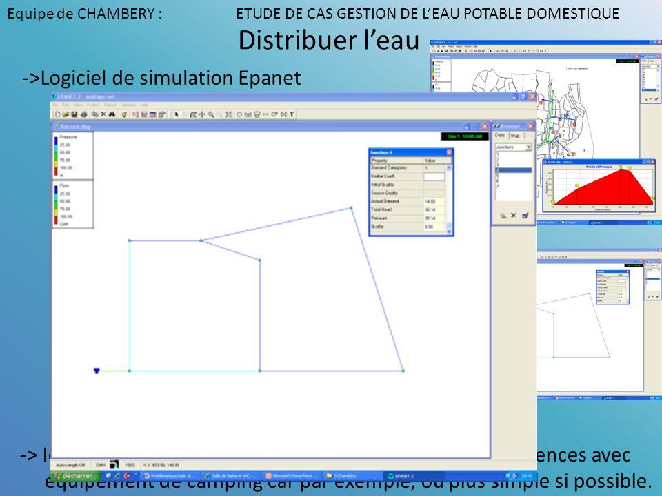 Distribuer l'eau ->Logiciel de simulation Epanet