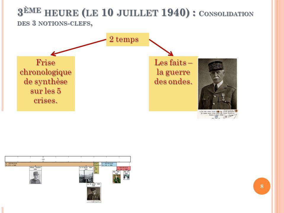 3ème heure (le 10 juillet 1940) : Consolidation des 3 notions-clefs,