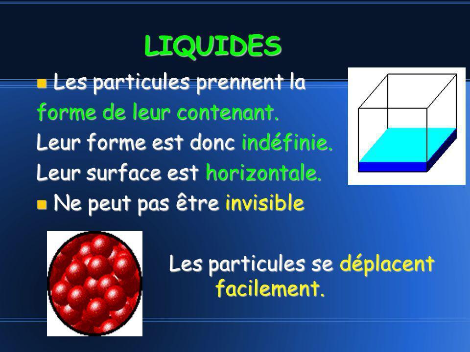 LIQUIDES Les particules prennent la forme de leur contenant.