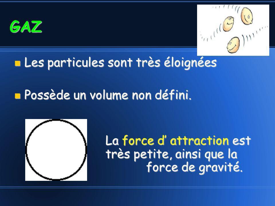GAZ Les particules sont très éloignées Possède un volume non défini.