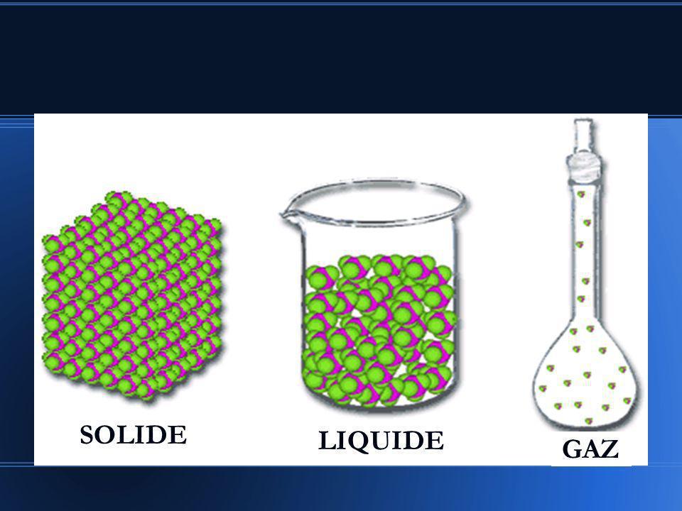 SOLIDE LIQUIDE GAZ