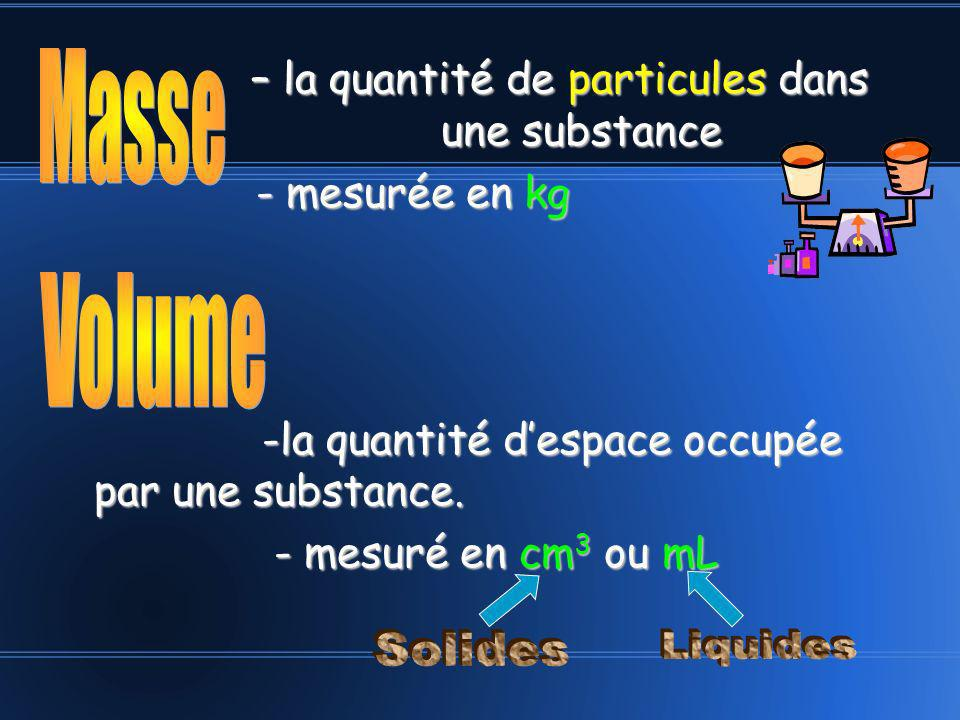 Masse Volume Solides Liquides