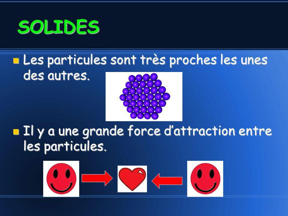 SOLIDES Les particules sont très proches les unes des autres.