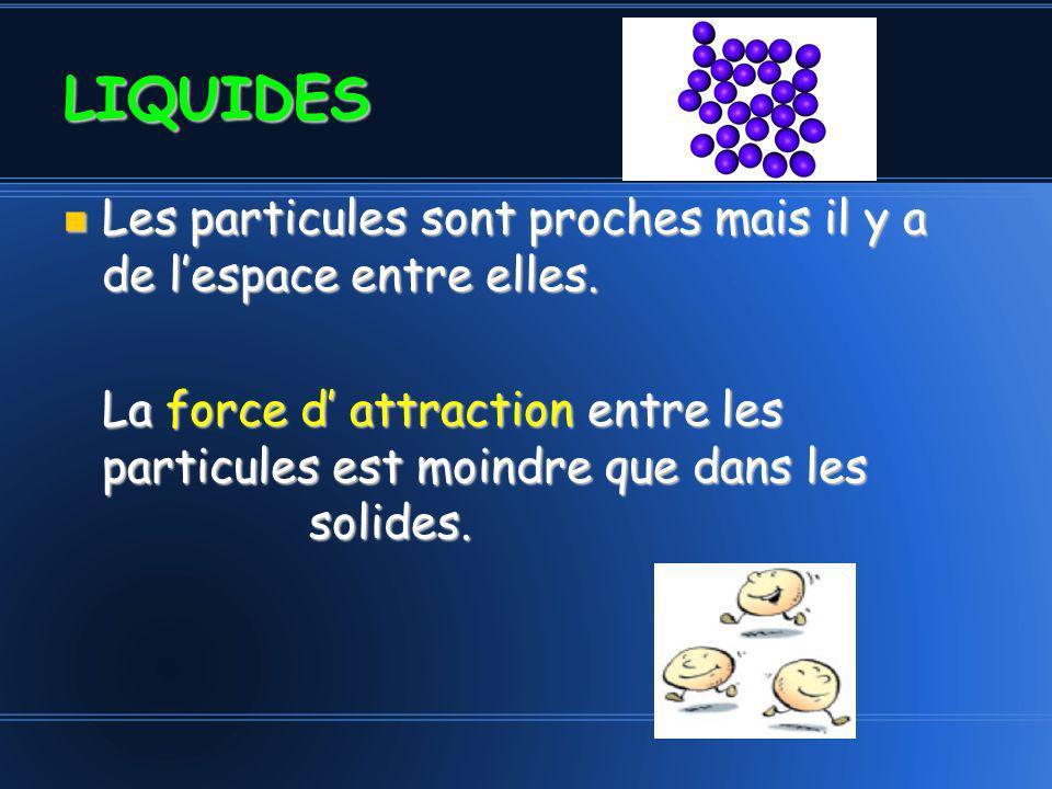 LIQUIDES Les particules sont proches mais il y a de l'espace entre elles.