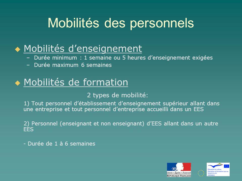 Mobilités des personnels