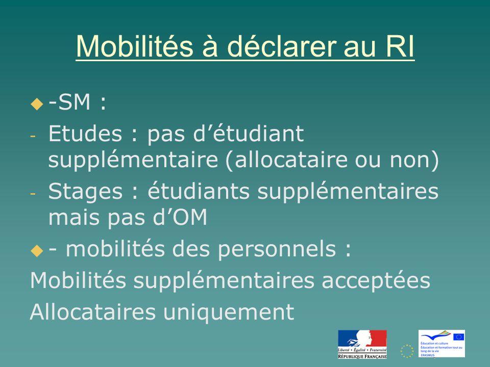 Mobilités à déclarer au RI