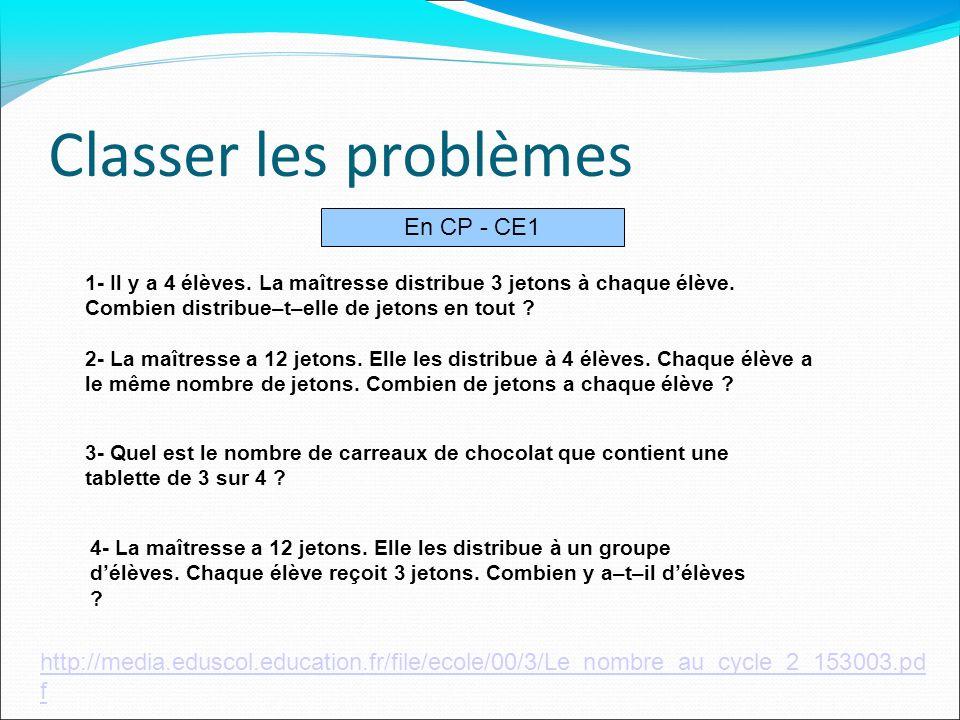 Classer les problèmes En CP - CE1
