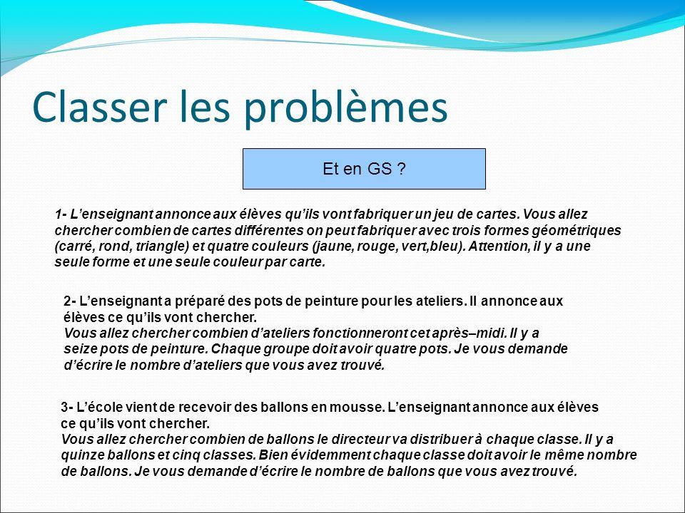 Classer les problèmes Et en GS