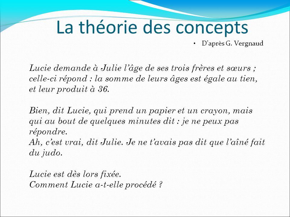 La théorie des concepts