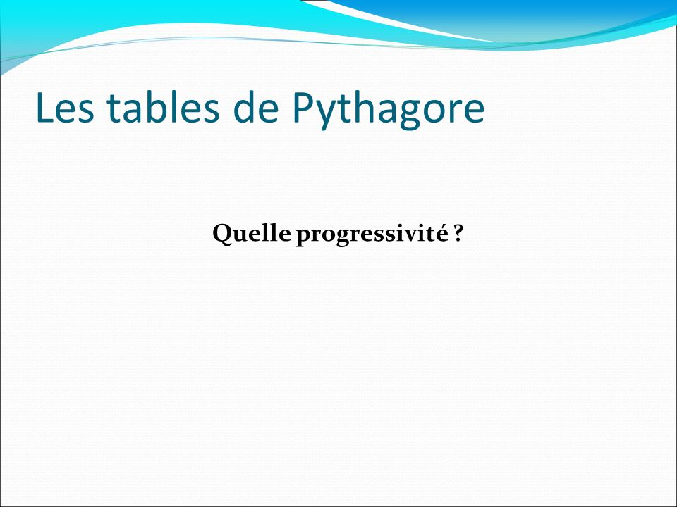 Les tables de Pythagore