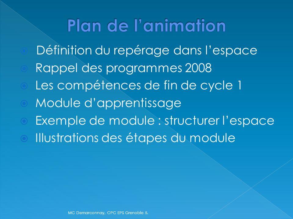 Plan de l'animation Définition du repérage dans l'espace
