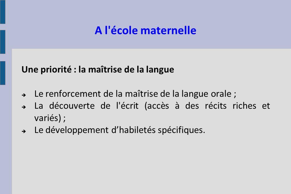 A l école maternelle Une priorité : la maîtrise de la langue
