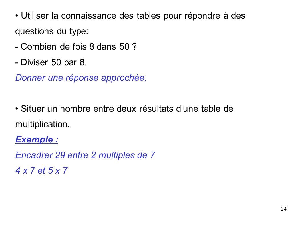• Utiliser la connaissance des tables pour répondre à des
