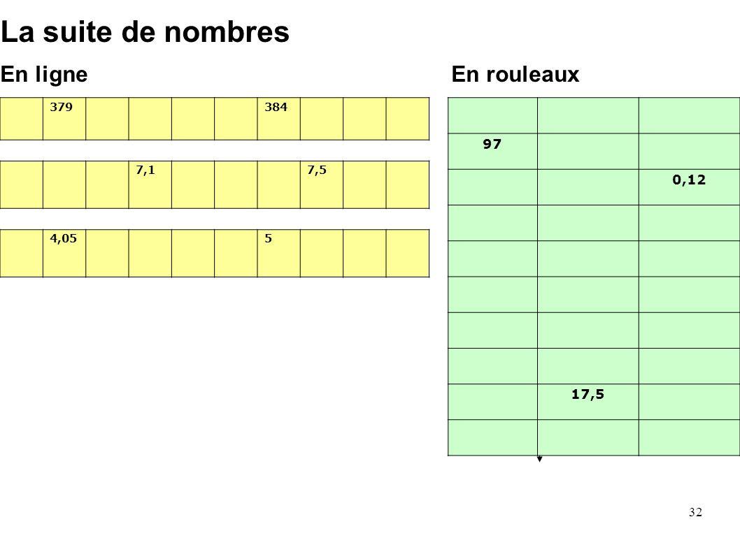 La suite de nombres En ligne En rouleaux 97 0,12 17,5 379 384 7,1 7,5