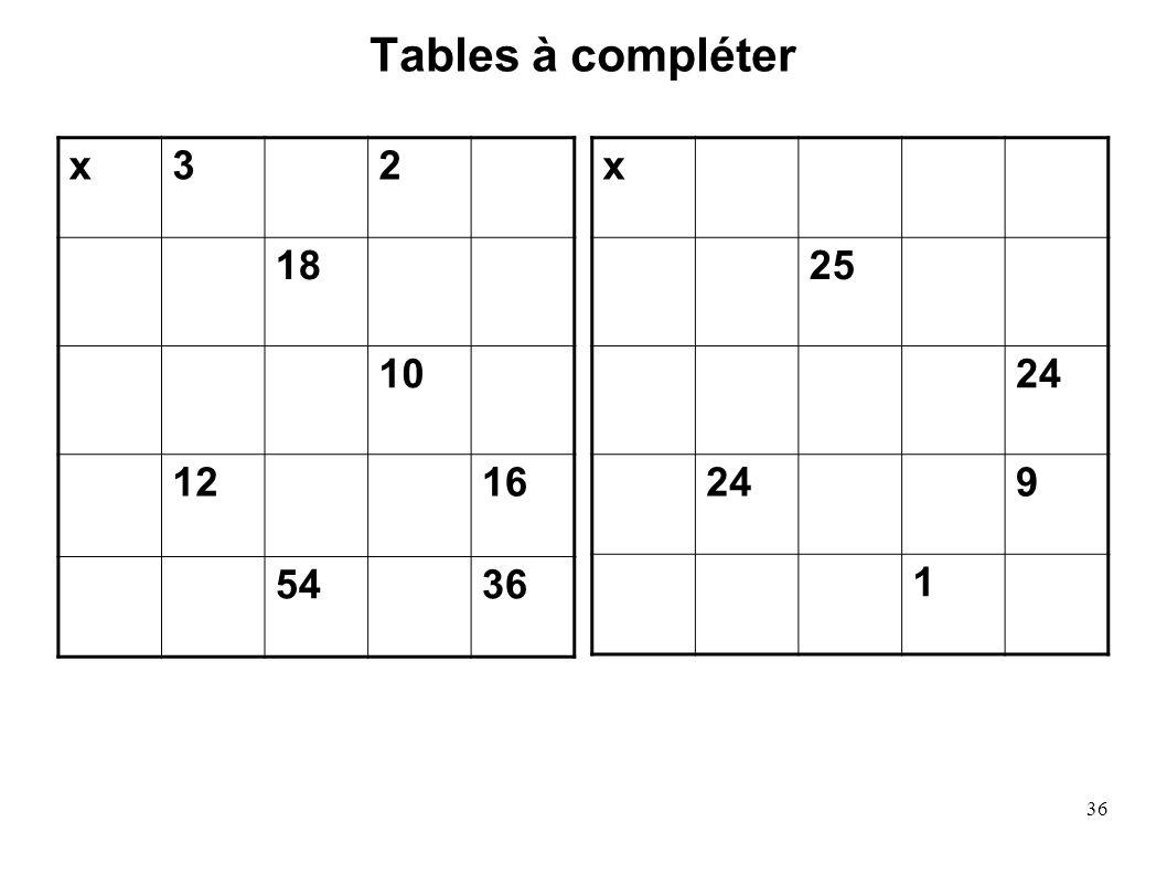 Tables à compléter x 3 2 18 10 12 16 54 36 x 25 24 9 1
