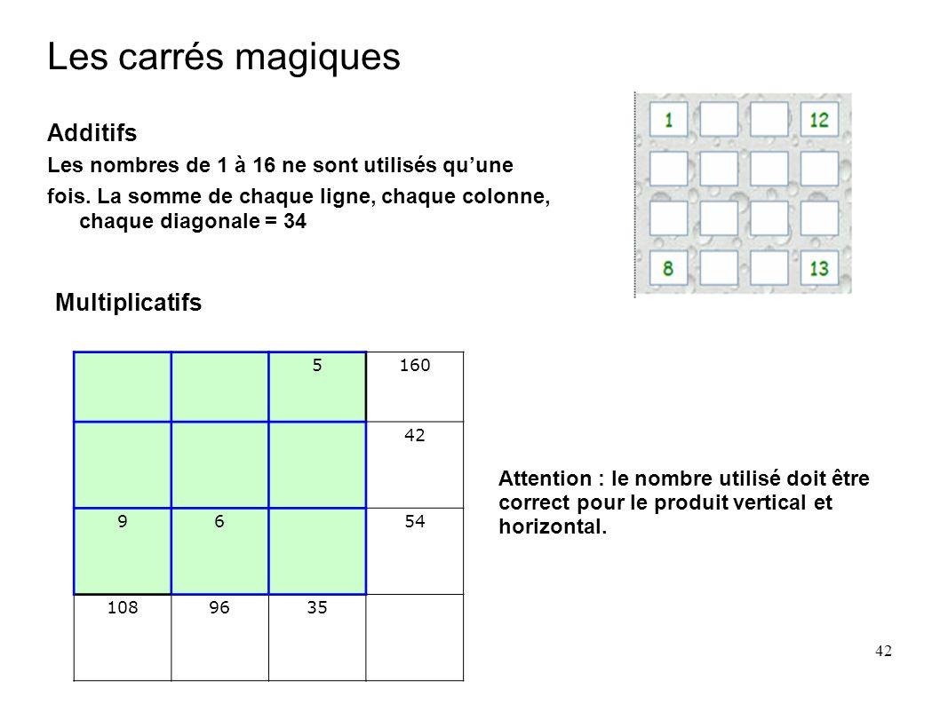 Les carrés magiques Additifs Multiplicatifs