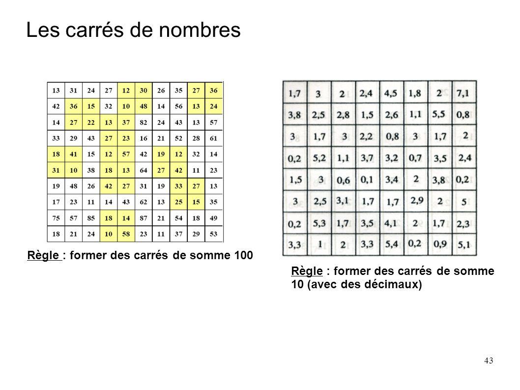 Les carrés de nombres Règle : former des carrés de somme 100