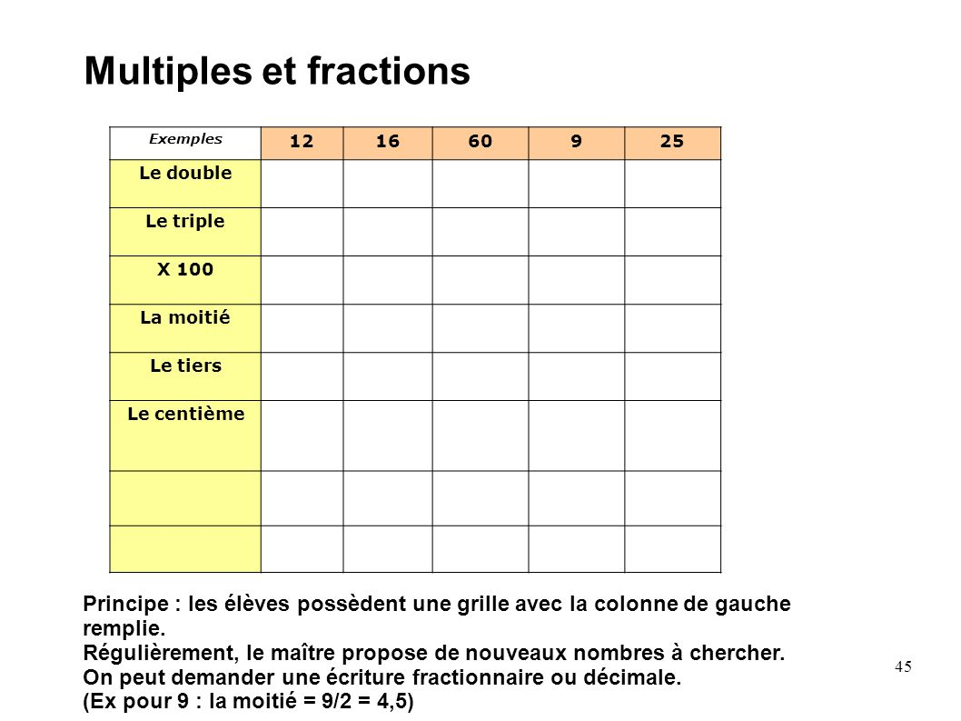 Multiples et fractions