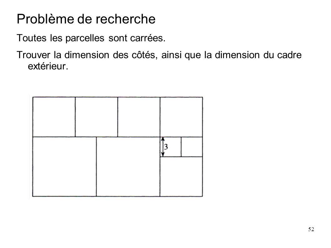 Problème de recherche Toutes les parcelles sont carrées.