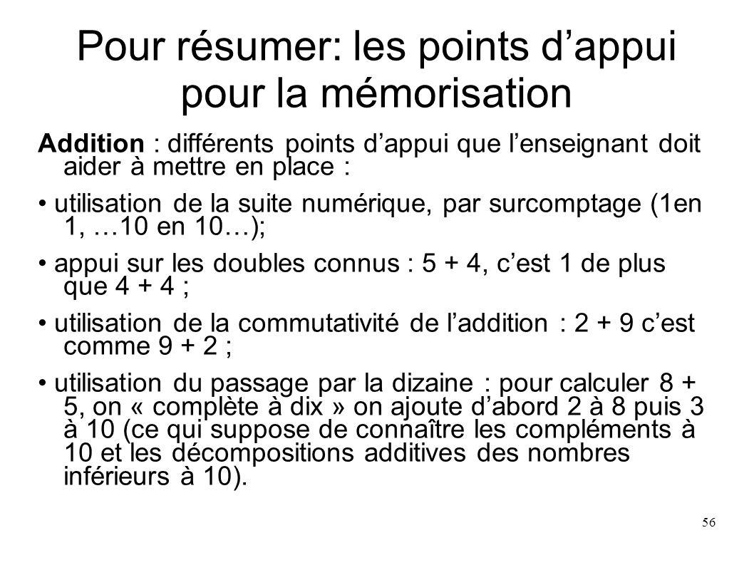Pour résumer: les points d'appui pour la mémorisation