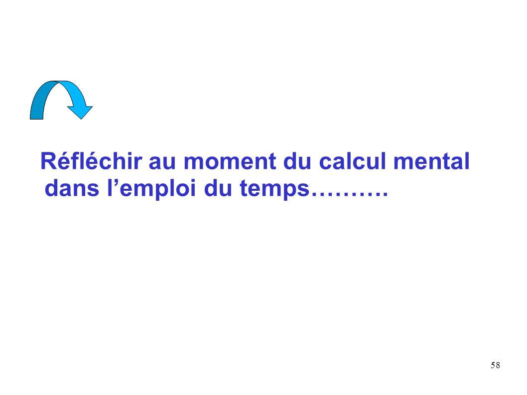 Réfléchir au moment du calcul mental dans l'emploi du temps……….