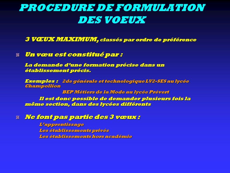 PROCEDURE DE FORMULATION DES VOEUX
