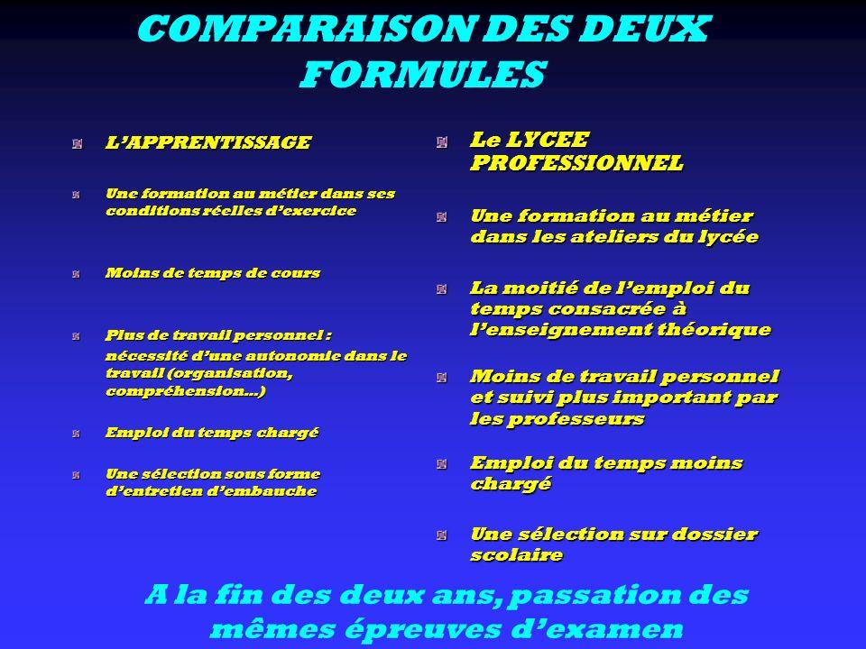 COMPARAISON DES DEUX FORMULES